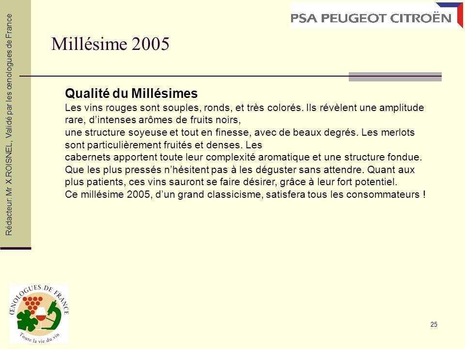 Millésime 2005 Qualité du Millésimes