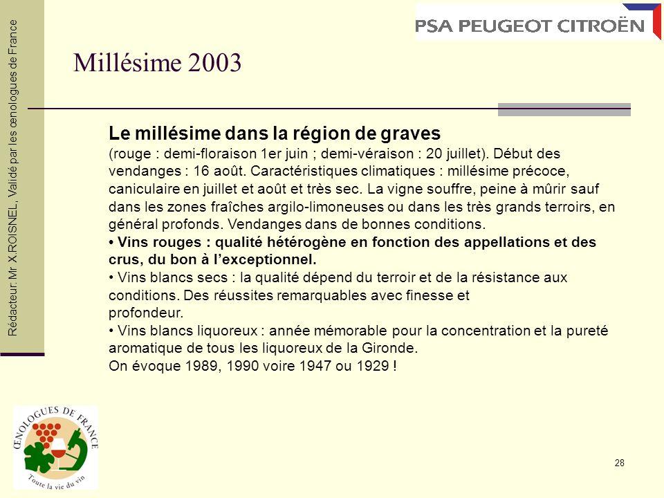 Millésime 2003 Le millésime dans la région de graves