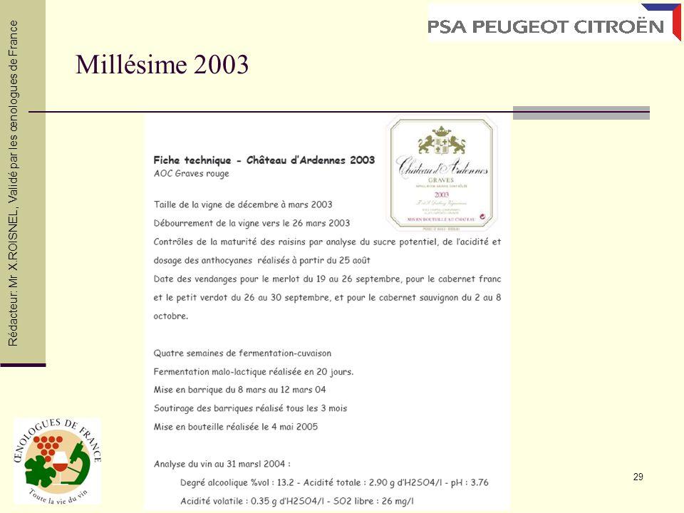 Millésime 2003 Rédacteur: Mr X.ROISNEL , Validé par les œnologues de France