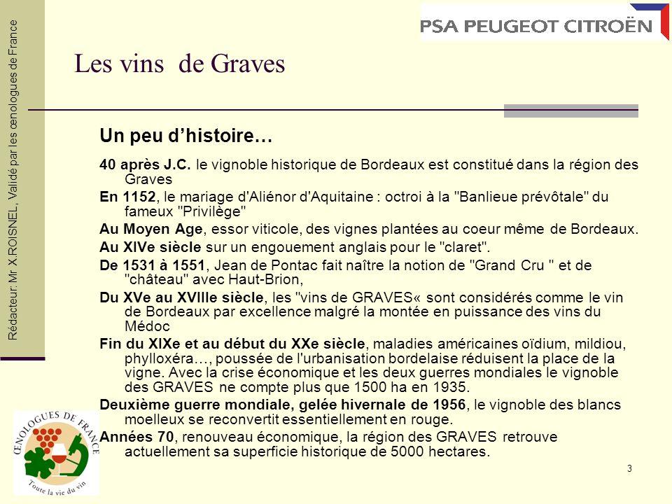 Les vins de Graves Un peu d'histoire…
