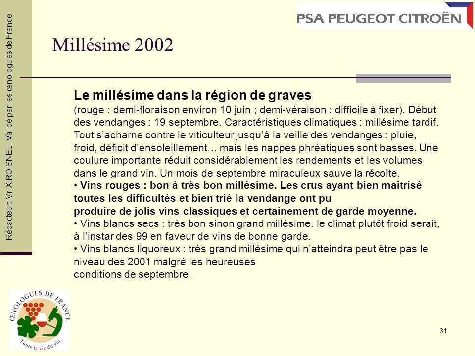 Millésime 2002 Le millésime dans la région de graves
