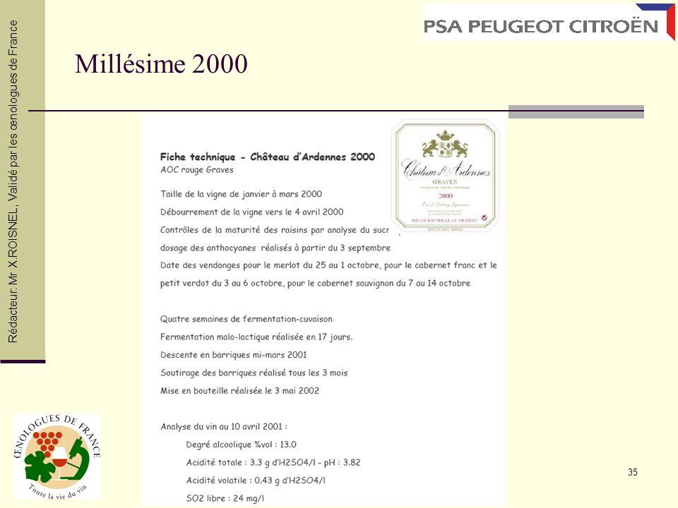 Millésime 2000 Rédacteur: Mr X.ROISNEL , Validé par les œnologues de France