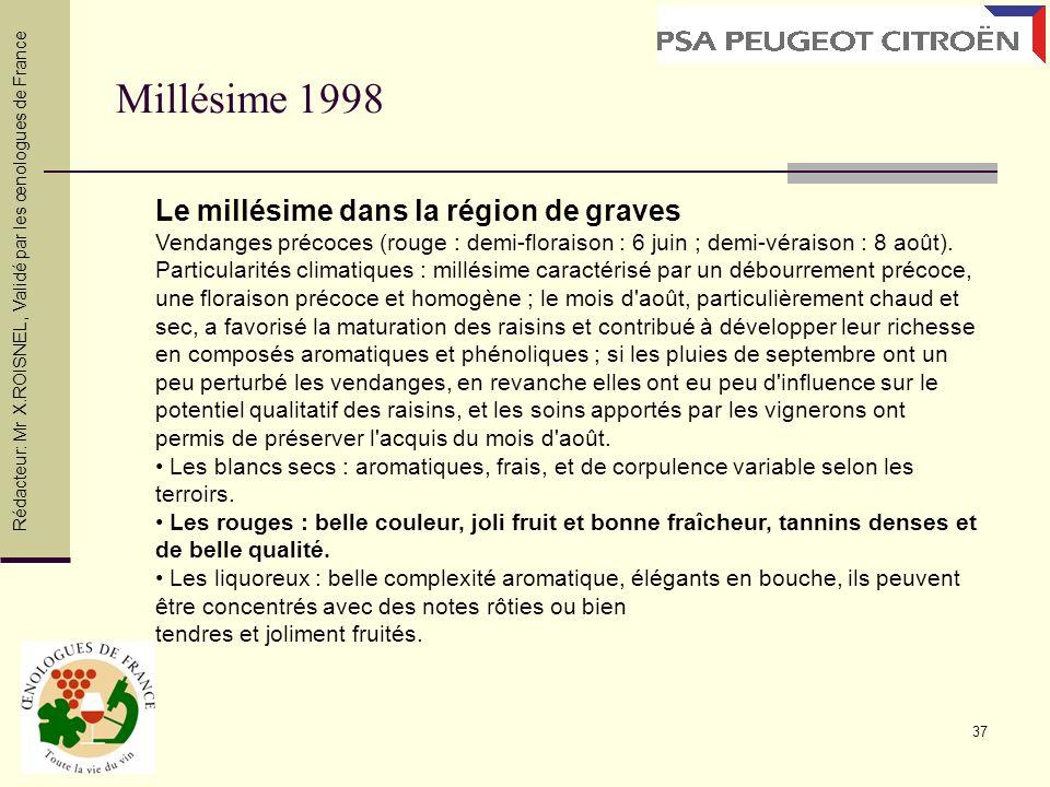 Millésime 1998 Le millésime dans la région de graves
