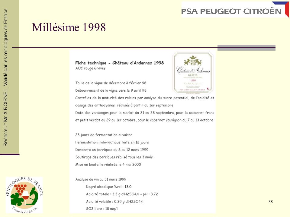 Millésime 1998 Rédacteur: Mr X.ROISNEL , Validé par les œnologues de France