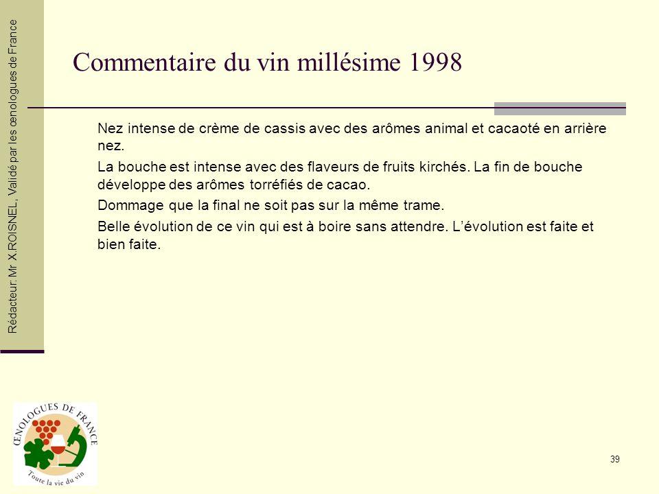 Commentaire du vin millésime 1998