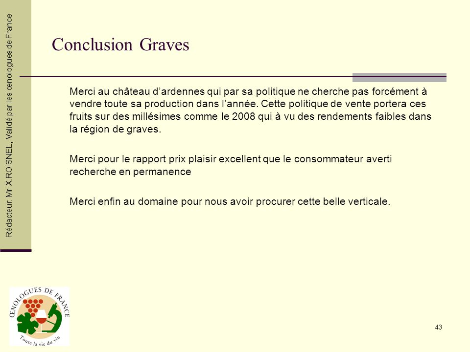 Conclusion Graves