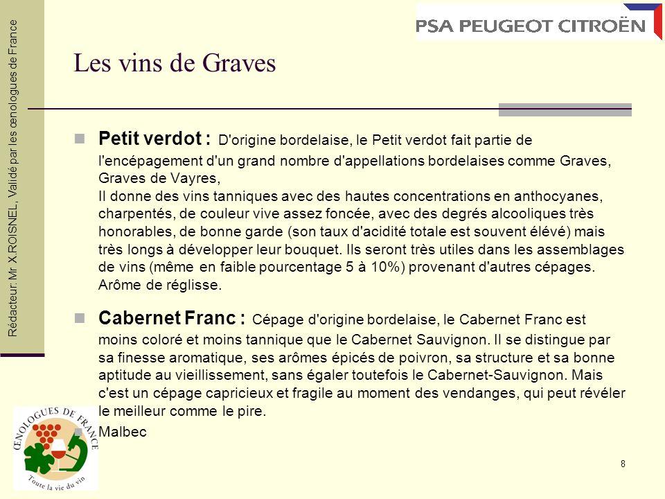 Les vins de Graves