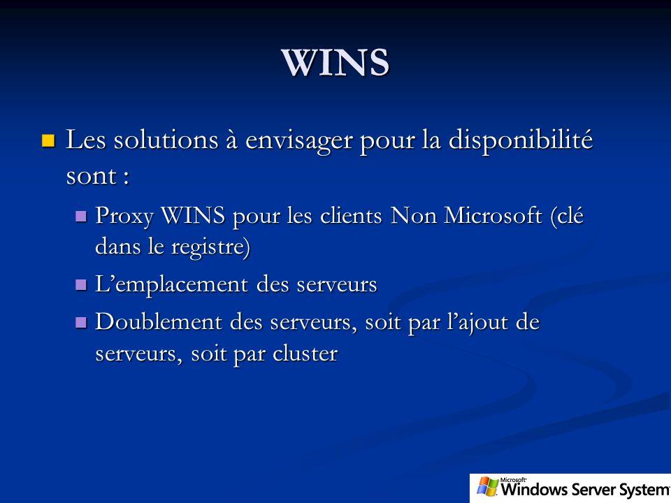 WINS Les solutions à envisager pour la disponibilité sont :