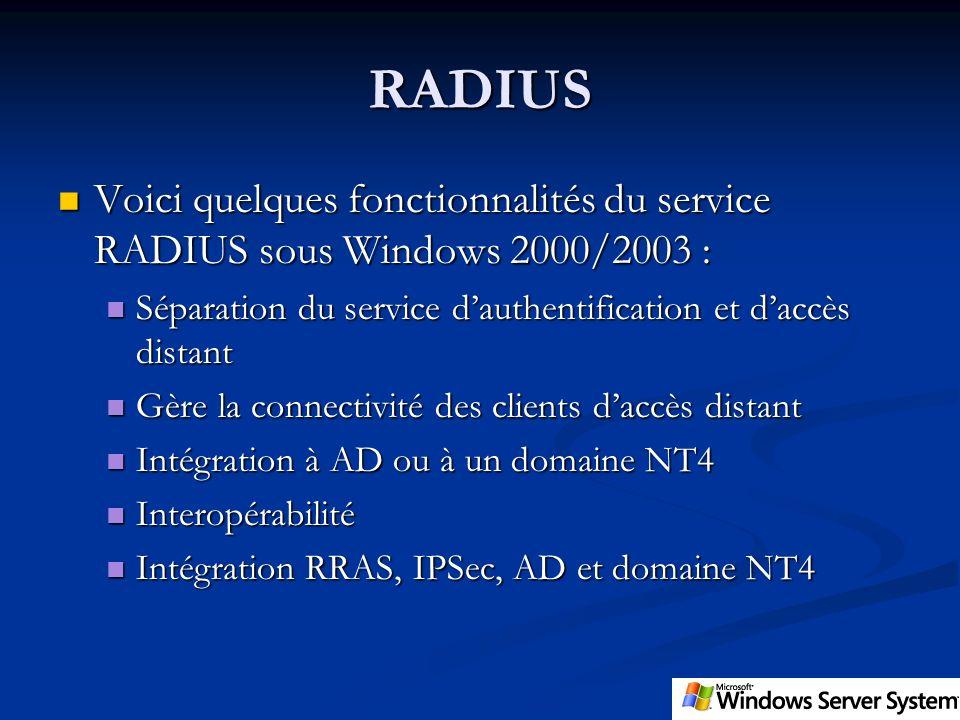 RADIUS Voici quelques fonctionnalités du service RADIUS sous Windows 2000/2003 : Séparation du service d'authentification et d'accès distant.
