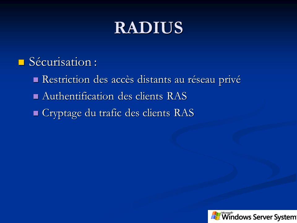 RADIUS Sécurisation : Restriction des accès distants au réseau privé