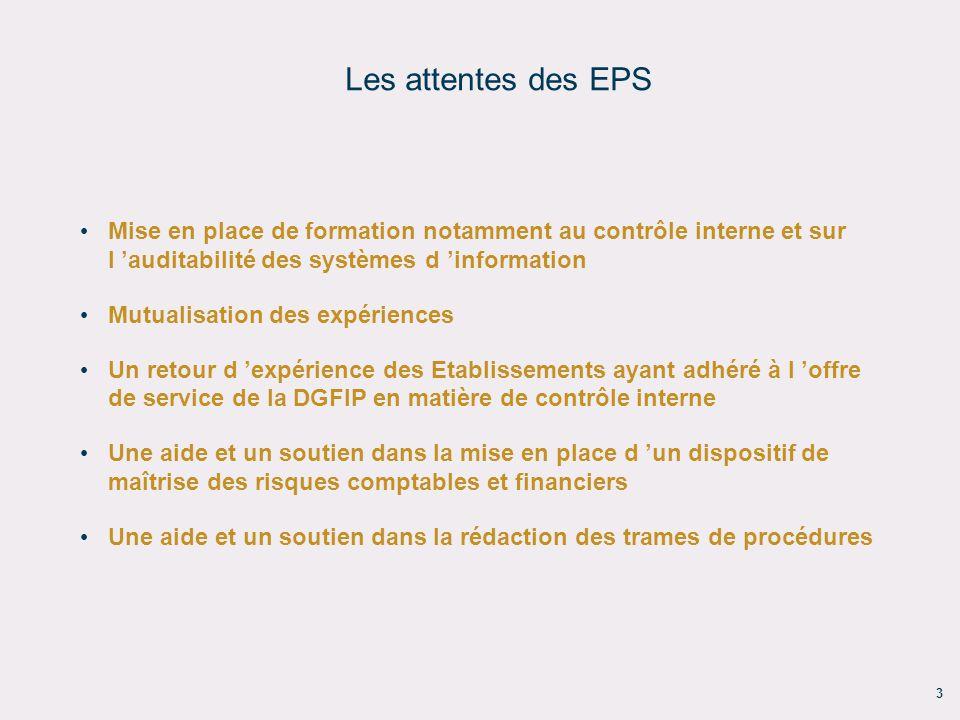 Les attentes des EPS Mise en place de formation notamment au contrôle interne et sur l 'auditabilité des systèmes d 'information.