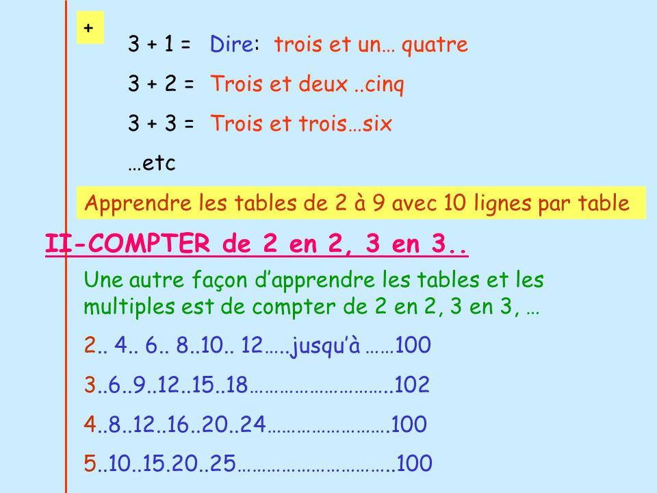 II-COMPTER de 2 en 2, 3 en 3.. + 3 + 1 = 3 + 2 = 3 + 3 = …etc
