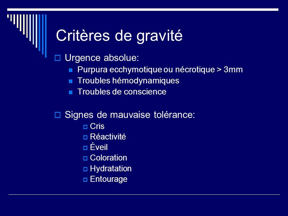 Critères de gravité Urgence absolue: Signes de mauvaise tolérance:
