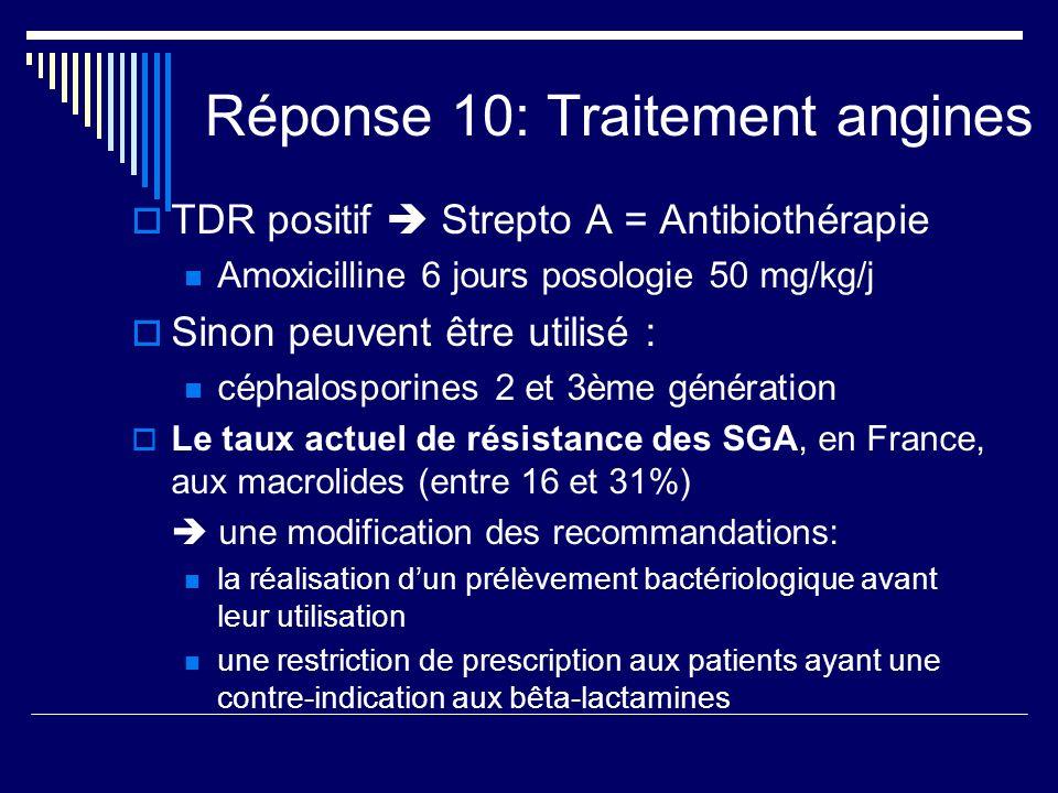 Réponse 10: Traitement angines