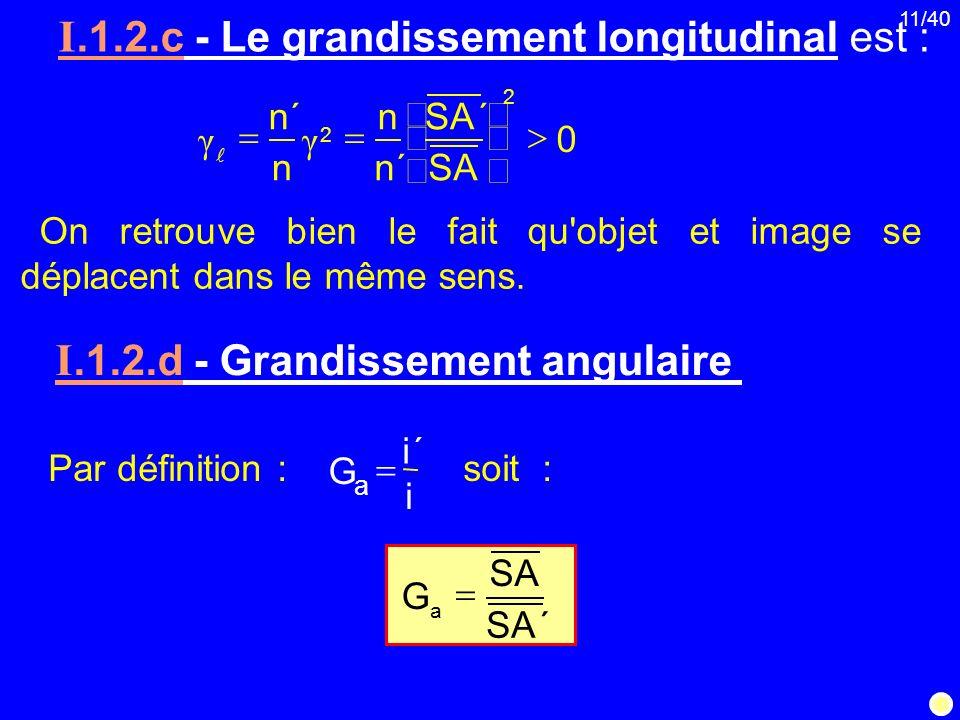 I.1.2.c - Le grandissement longitudinal est :