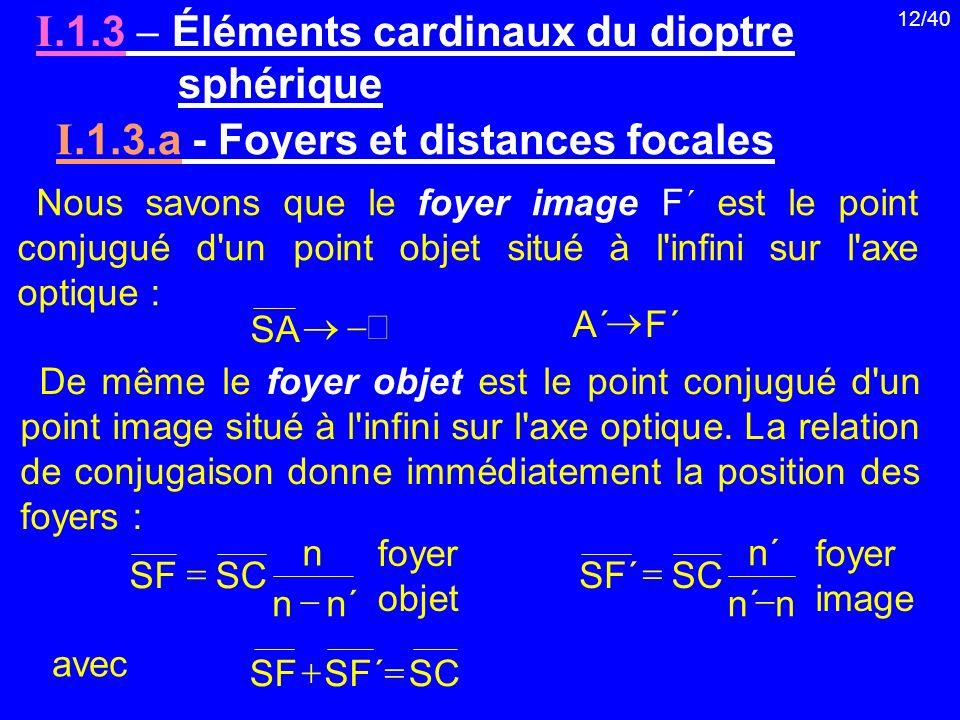 I.1.3  Éléments cardinaux du dioptre sphérique