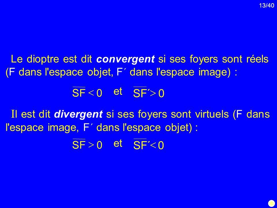 Le dioptre est dit convergent si ses foyers sont réels (F dans l espace objet, F´ dans l espace image) :