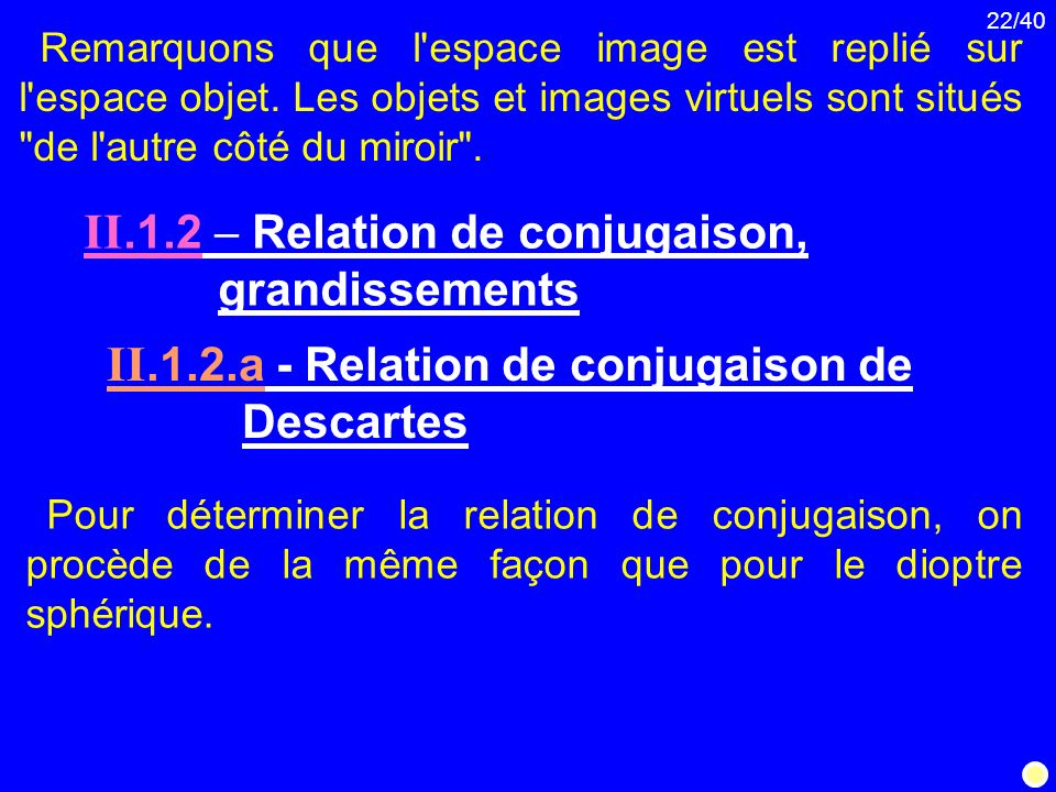 II.1.2  Relation de conjugaison, grandissements