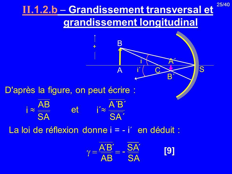 II.1.2.b  Grandissement transversal et grandissement longitudinal