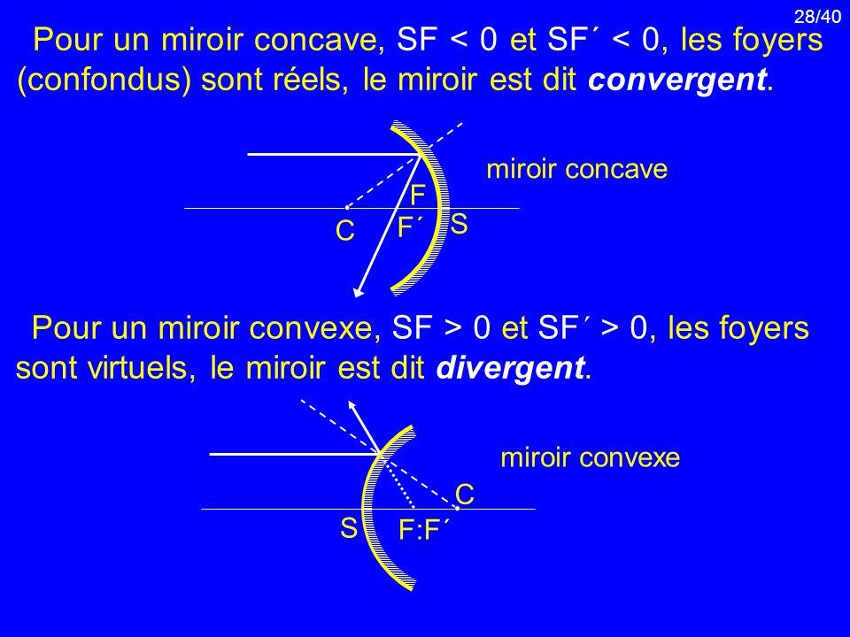 Pour un miroir concave, SF < 0 et SF´ < 0, les foyers (confondus) sont réels, le miroir est dit convergent.