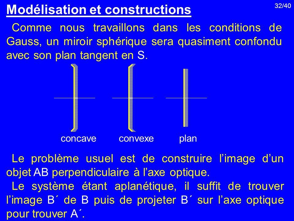 Modélisation et constructions