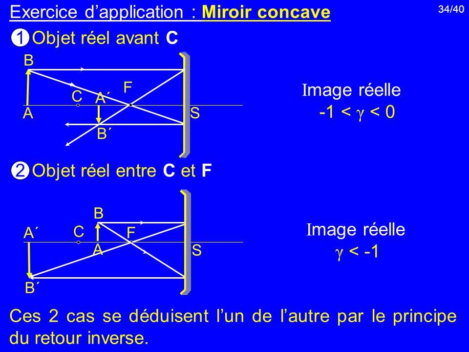 Exercice d'application : Miroir concave Objet réel avant C 1