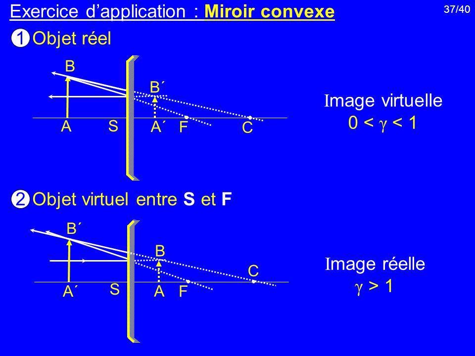 Exercice d'application : Miroir convexe Objet réel 1