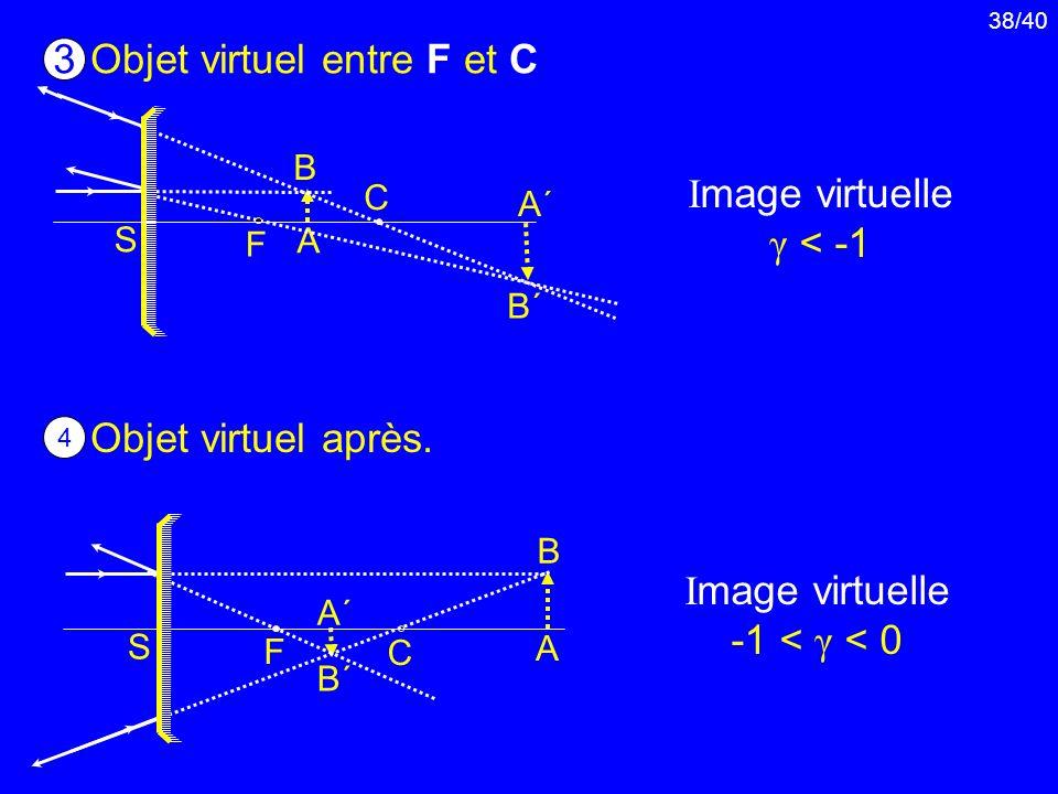 Objet virtuel entre F et C 3