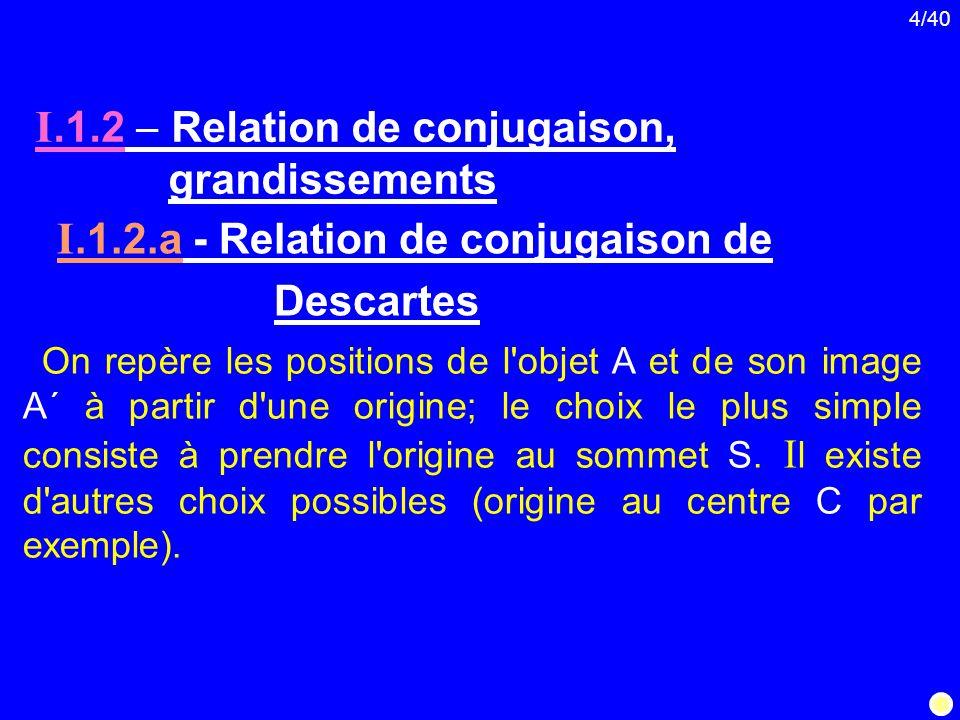 I.1.2  Relation de conjugaison, grandissements