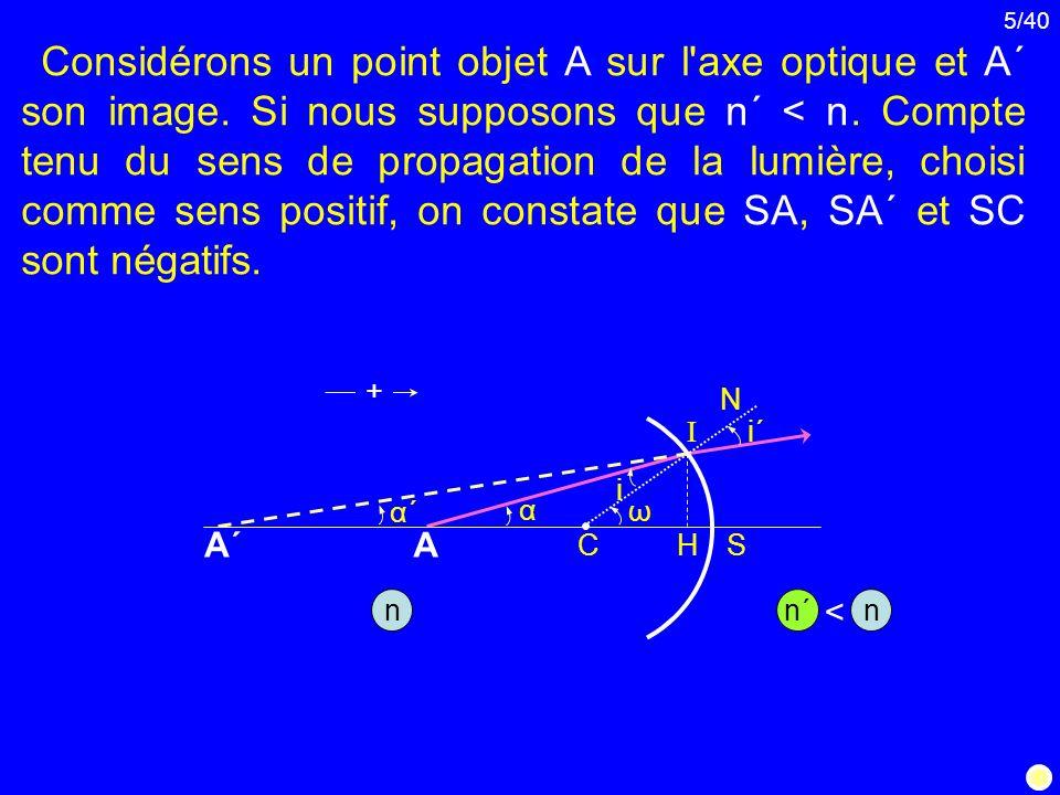 Considérons un point objet A sur l axe optique et A´ son image