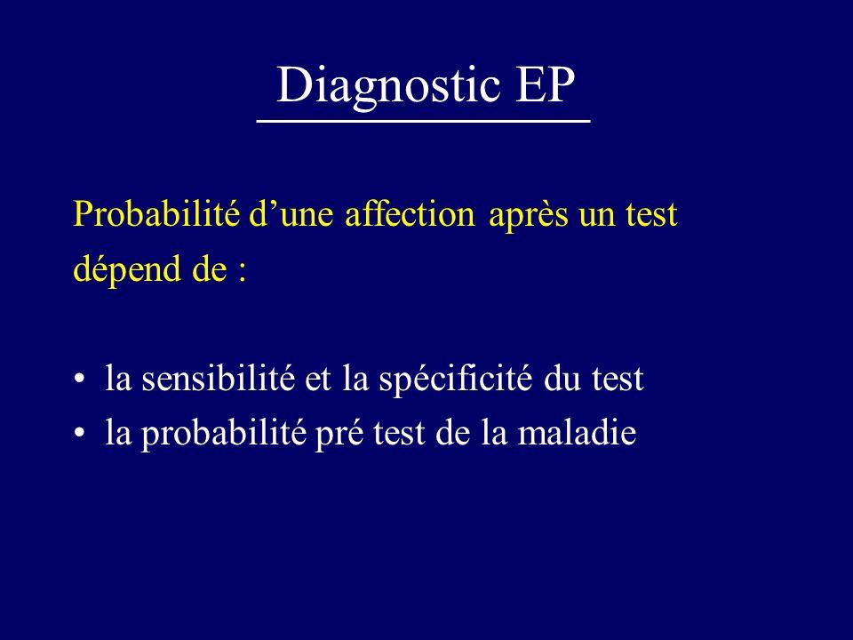 Diagnostic EP Probabilité d'une affection après un test dépend de :