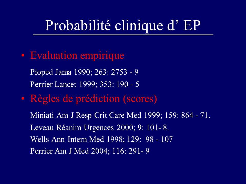 Probabilité clinique d' EP