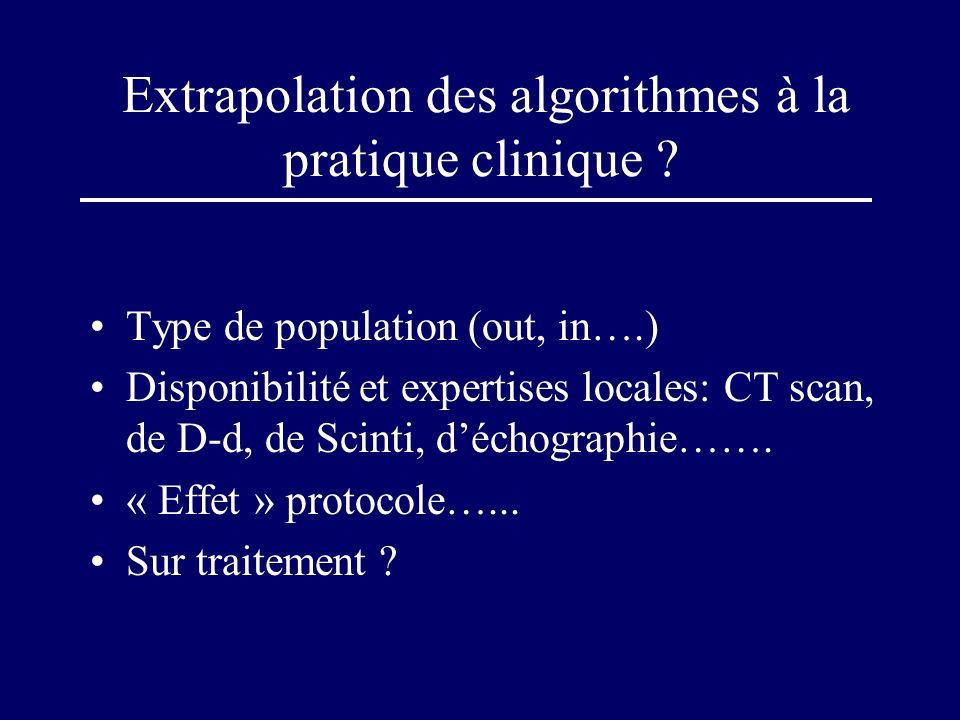 Extrapolation des algorithmes à la pratique clinique