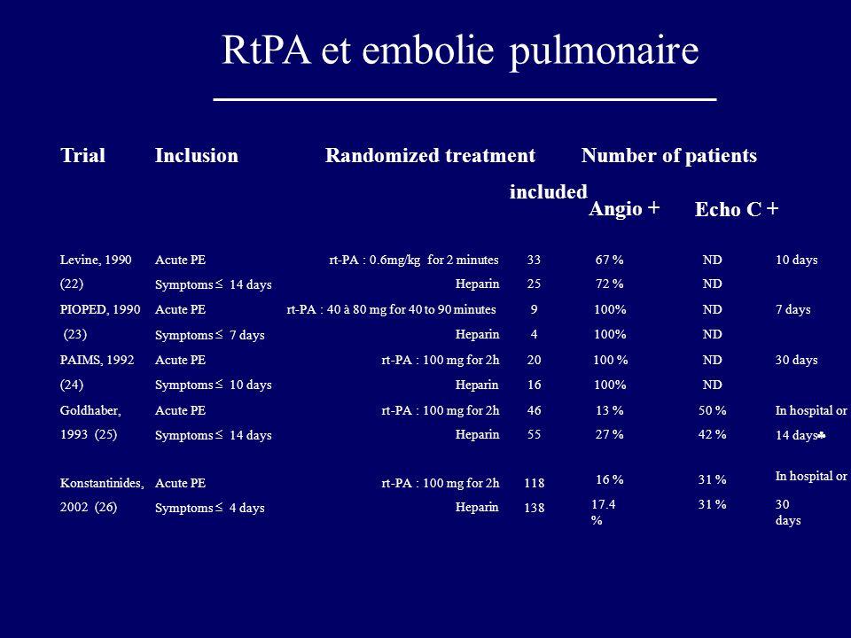 RtPA et embolie pulmonaire