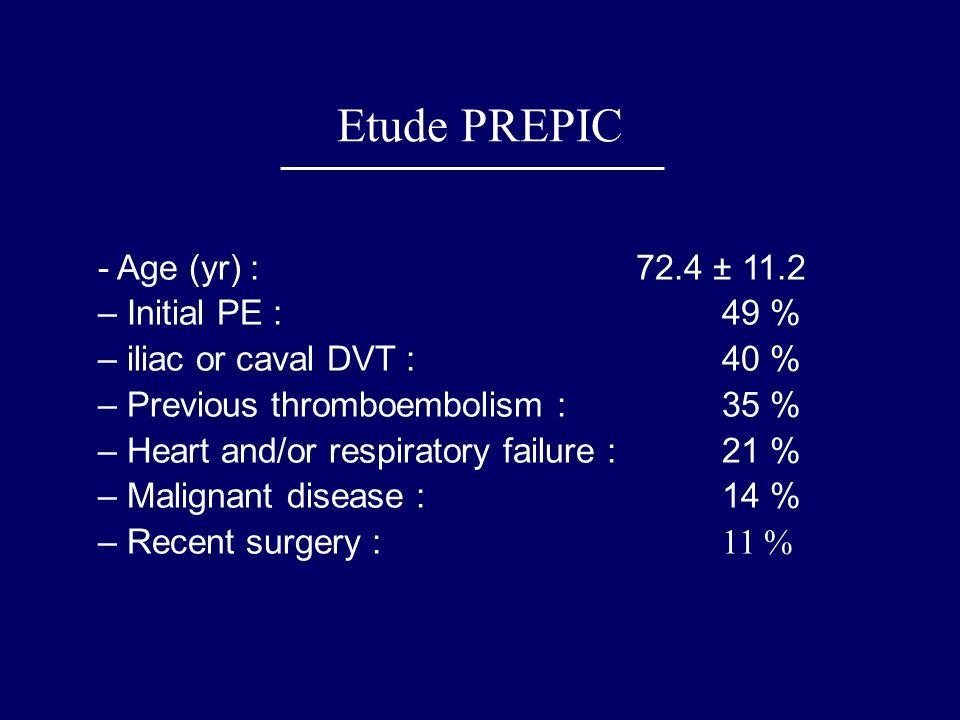Etude PREPIC - Age (yr) : 72.4 ± 11.2 Initial PE : 49 %