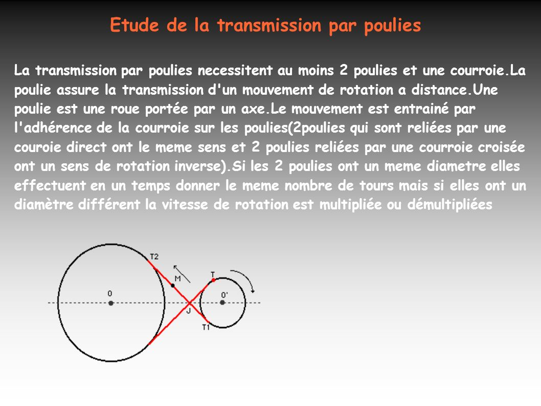 Etude de la transmission par poulies