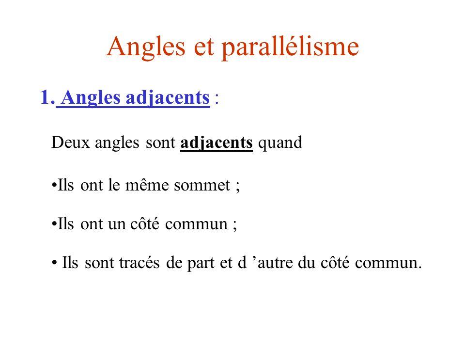 Angles et parallélisme