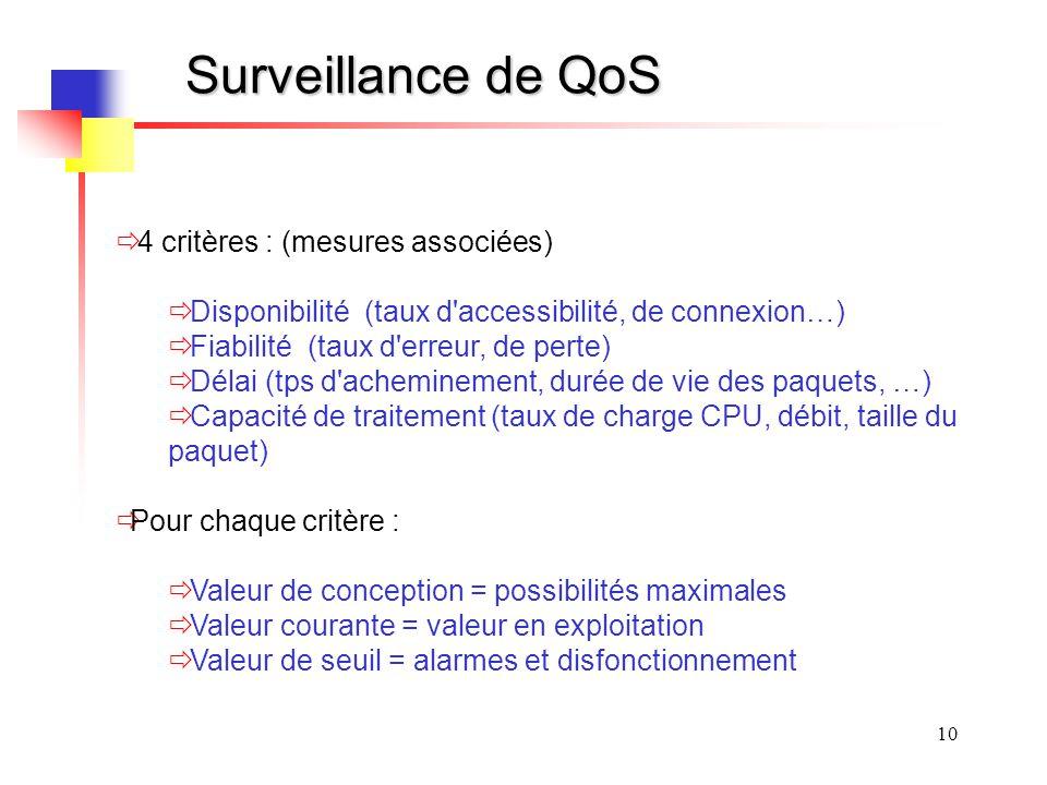 Surveillance de QoS 4 critères : (mesures associées)