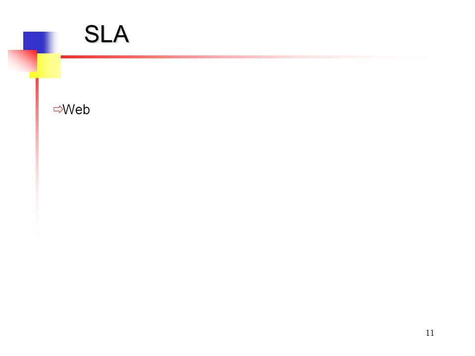 SLA Web