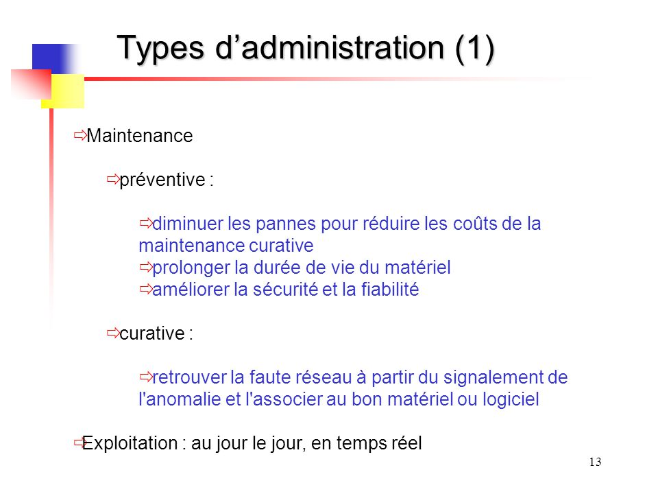 Types d'administration (1)