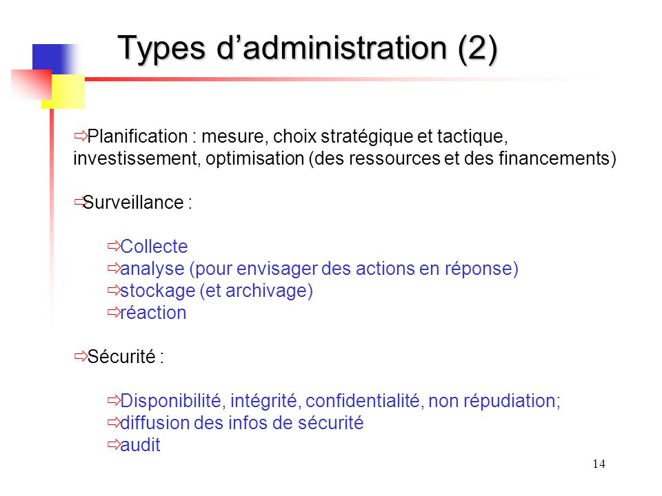 Types d'administration (2)