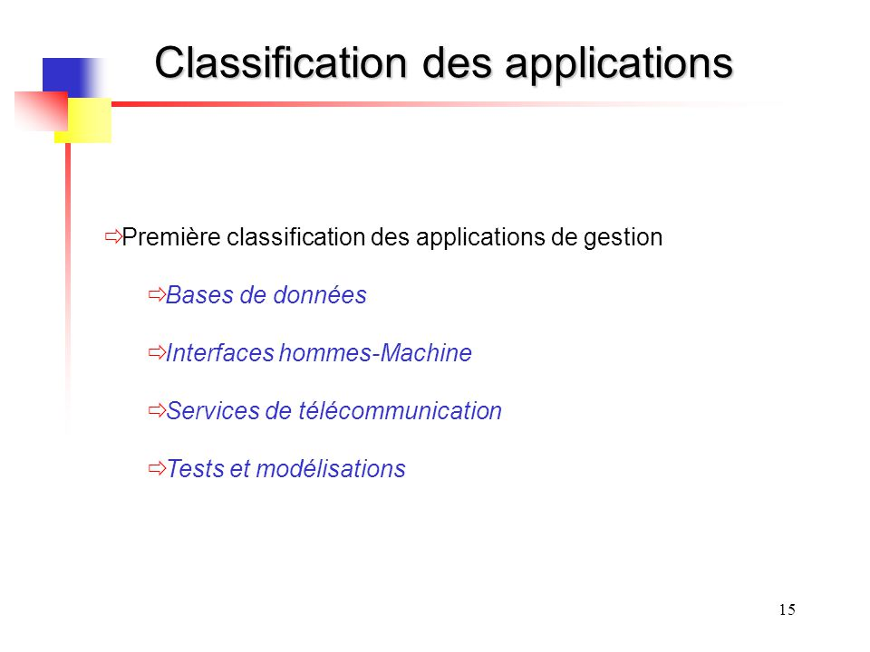 Classification des applications