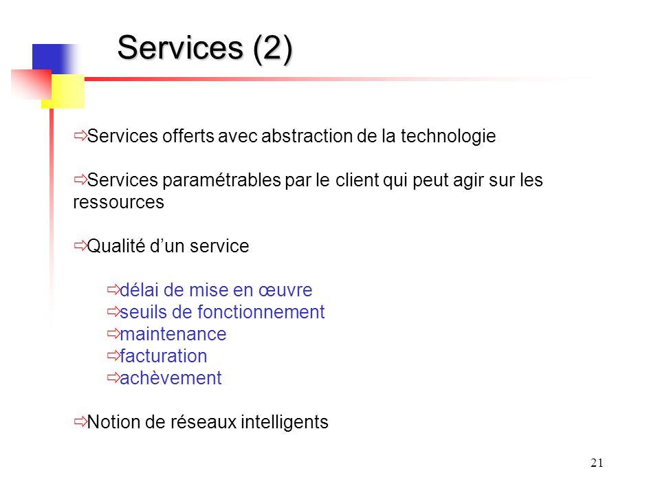 Services (2) Services offerts avec abstraction de la technologie