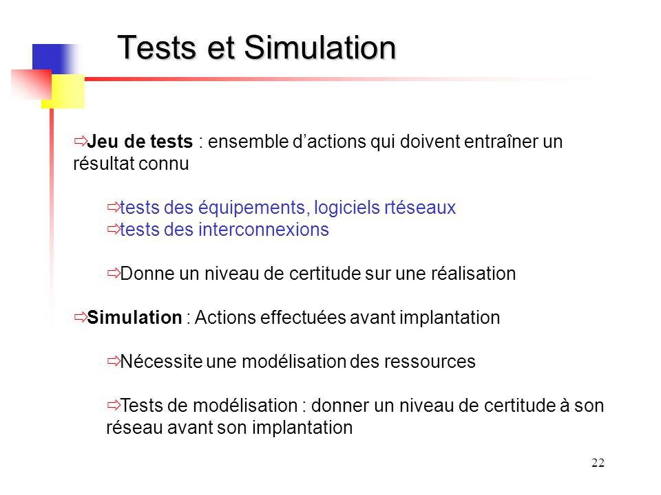 Tests et Simulation Jeu de tests : ensemble d'actions qui doivent entraîner un résultat connu. tests des équipements, logiciels rtéseaux.