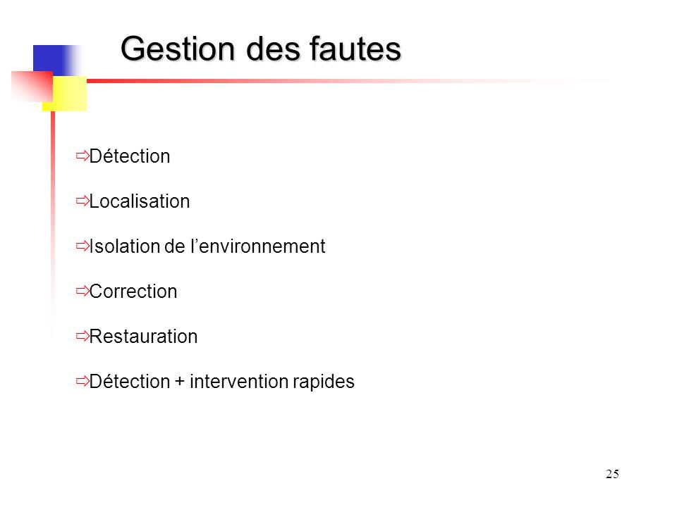 Gestion des fautes Détection Localisation Isolation de l'environnement