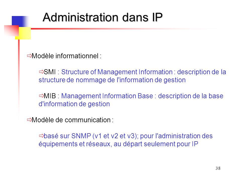 Administration dans IP