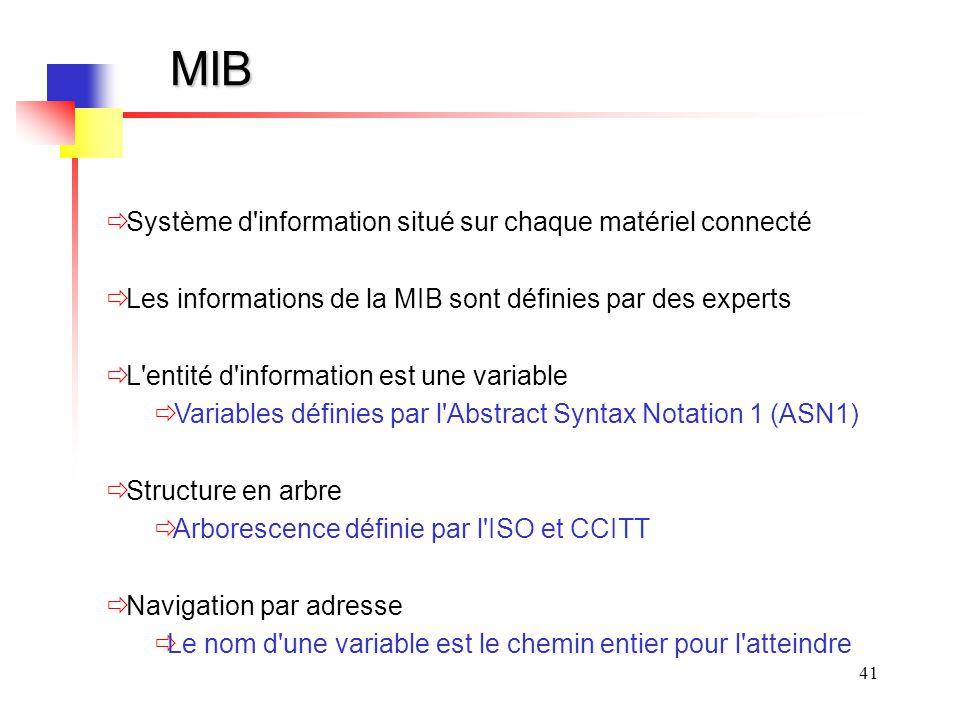 MIB Système d information situé sur chaque matériel connecté
