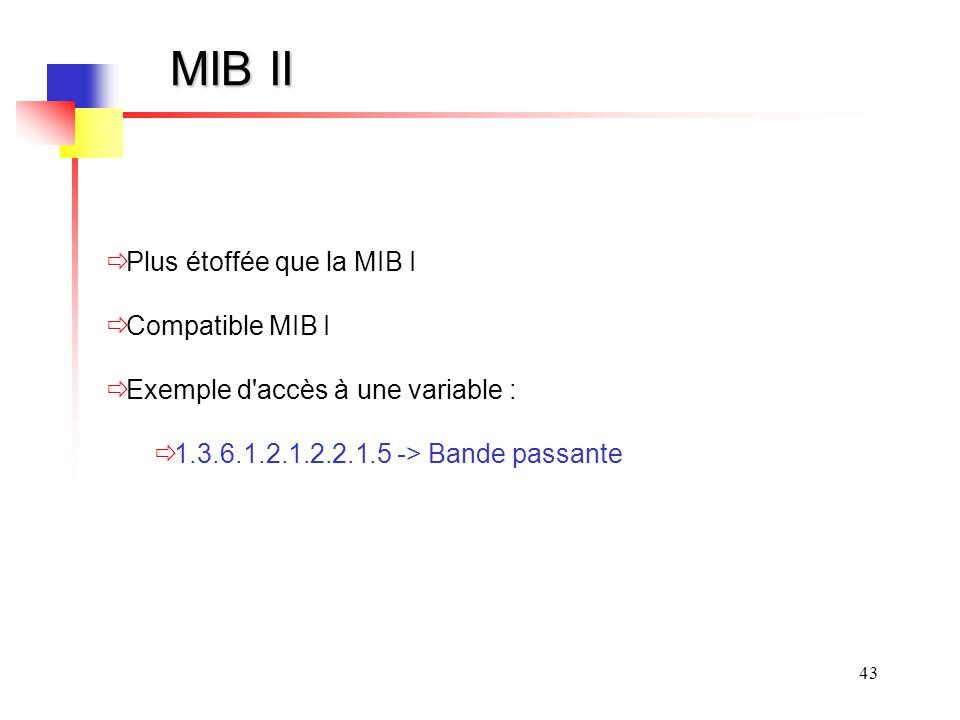 MIB II Plus étoffée que la MIB I Compatible MIB I