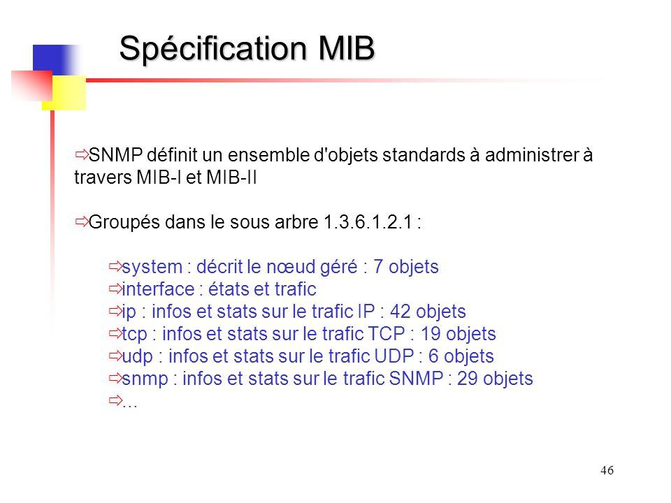 Spécification MIB SNMP définit un ensemble d objets standards à administrer à travers MIB-I et MIB-II.