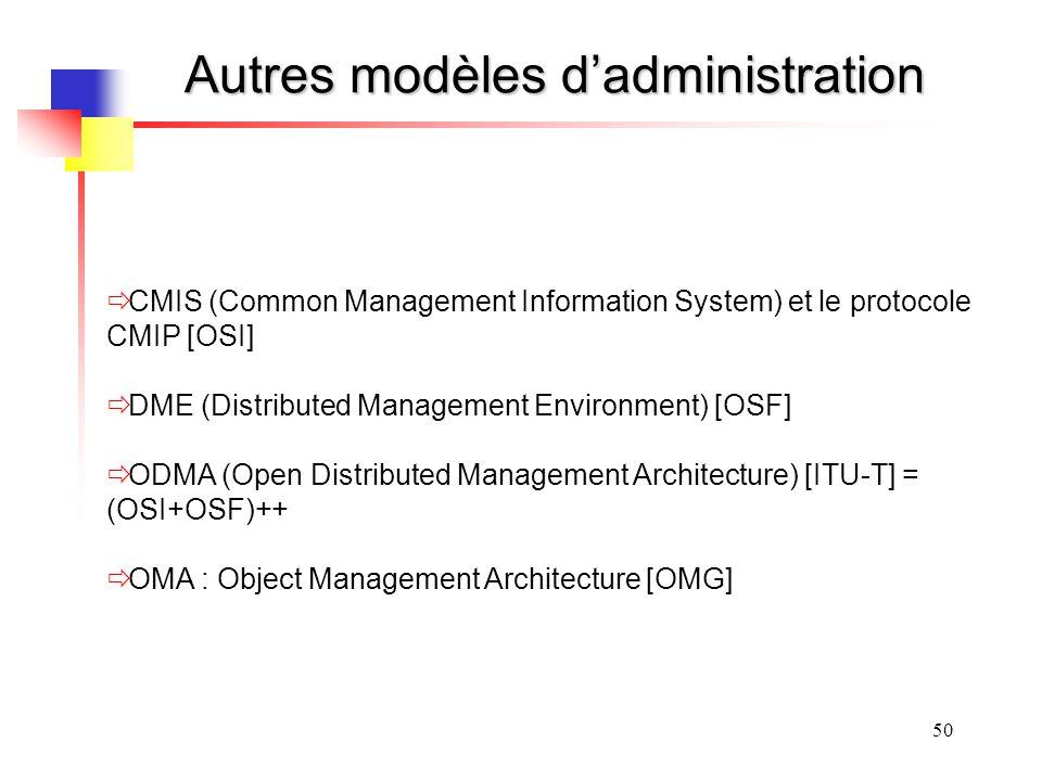 Autres modèles d'administration